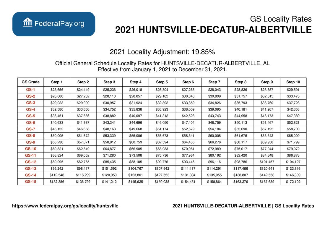 GS Pay Scale 2022 Huntsville