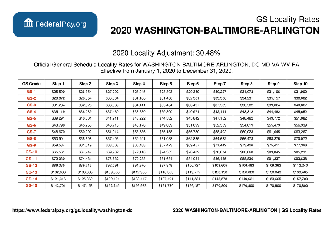 GS Pay Scale 2022 Locality Dc