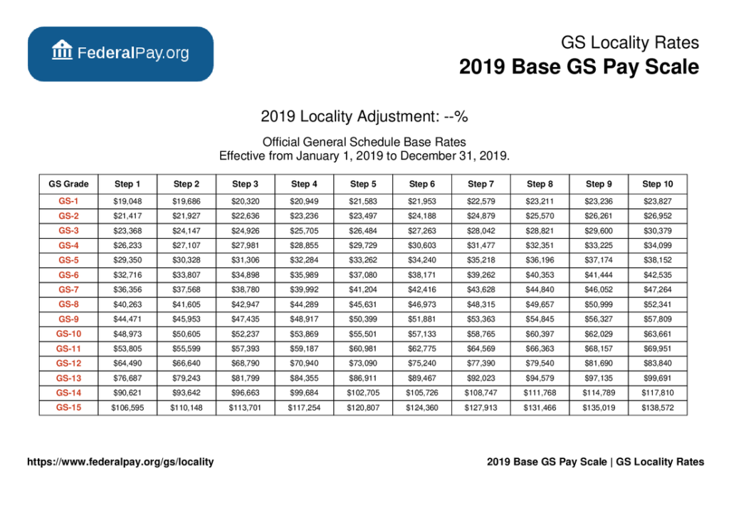 GS Pay Scale 2022 OPM Leo