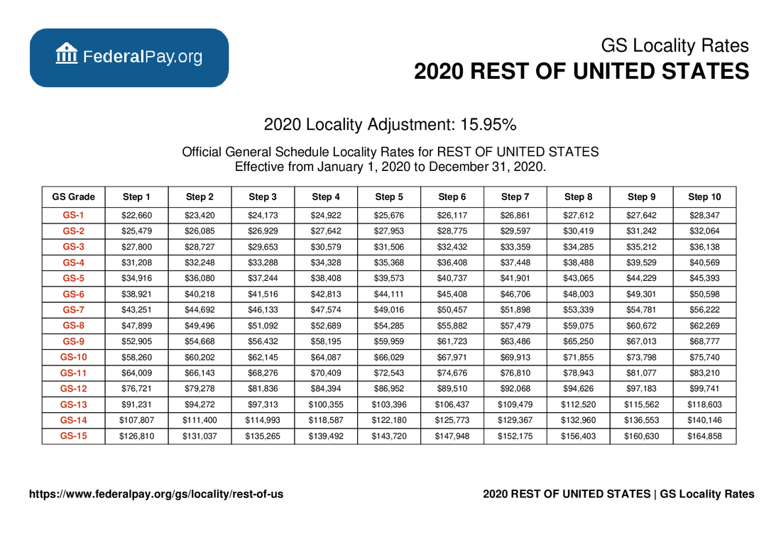 GS Pay Scale 2022 OPM Locality Pay