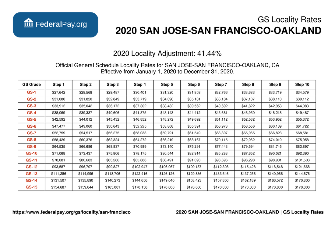 GS Pay Scale 2022 San Francisco