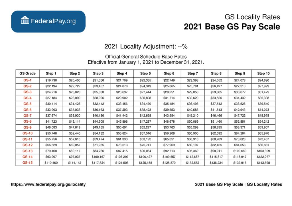 GS Pay Scale 2022 Washington Dc Hourly
